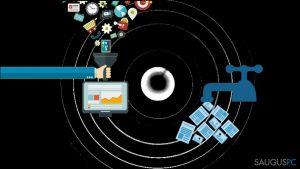 Išvenkite duomenų sekimo ar pardavimo naudodamiesi VPN paslauga