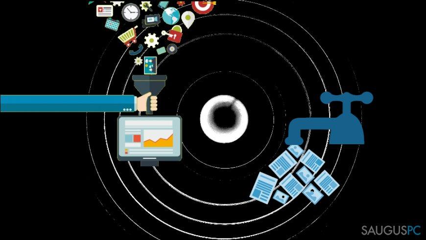 Duomenys gali būti renkami ar nutekinami jums nežinomais būdais