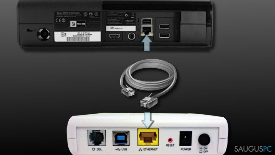 Konsolės prijungimas prie modemo