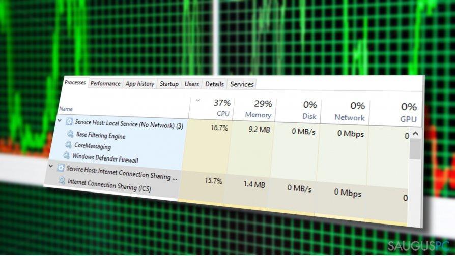 Didelis CPU suvartojimas Service Host serveryje